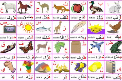 Arabische-les-